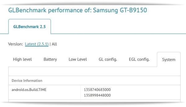 benchmark dos novos gadgets da samsung