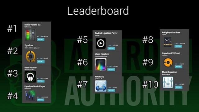 Equalizer-Leaderboard (1)
